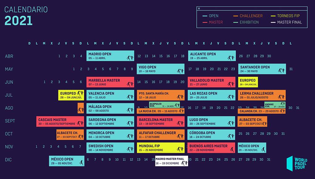 El WPTChallenger anuncia nuevos cambios en su calendario