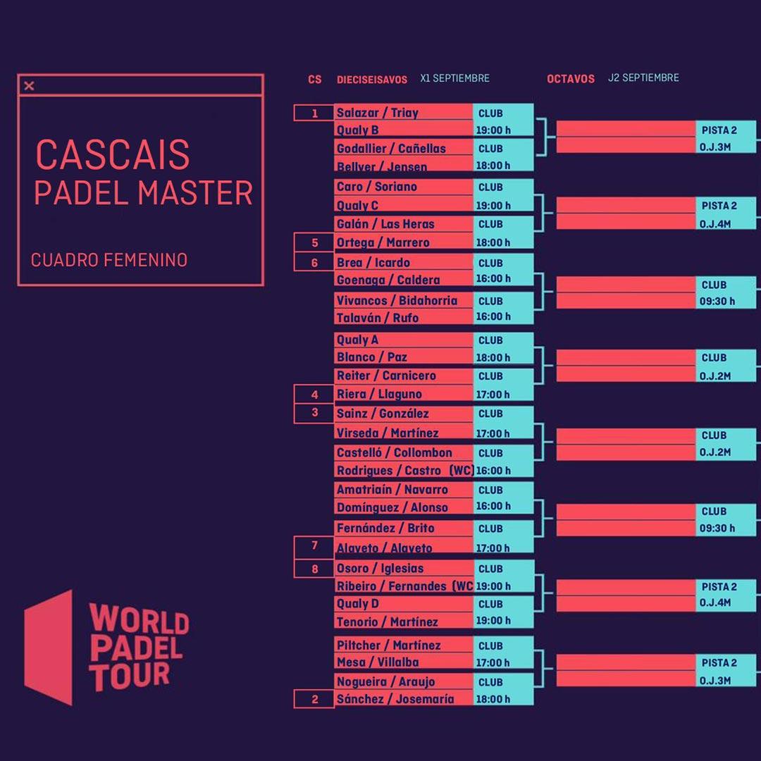 Asi luce el cuadro final femenino del Cascais Padel Master 2021