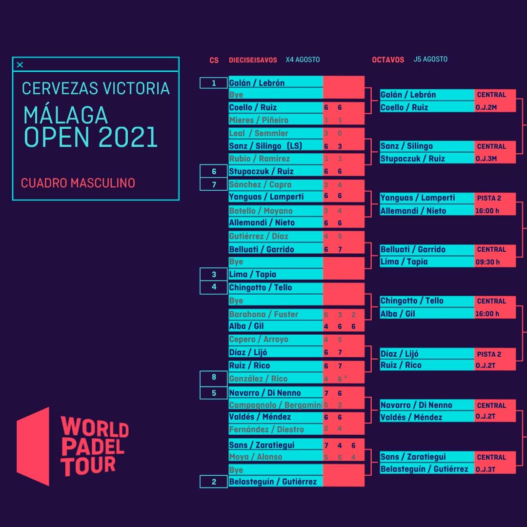 Enfrentamientos y horarios de los octavos del Málaga Open