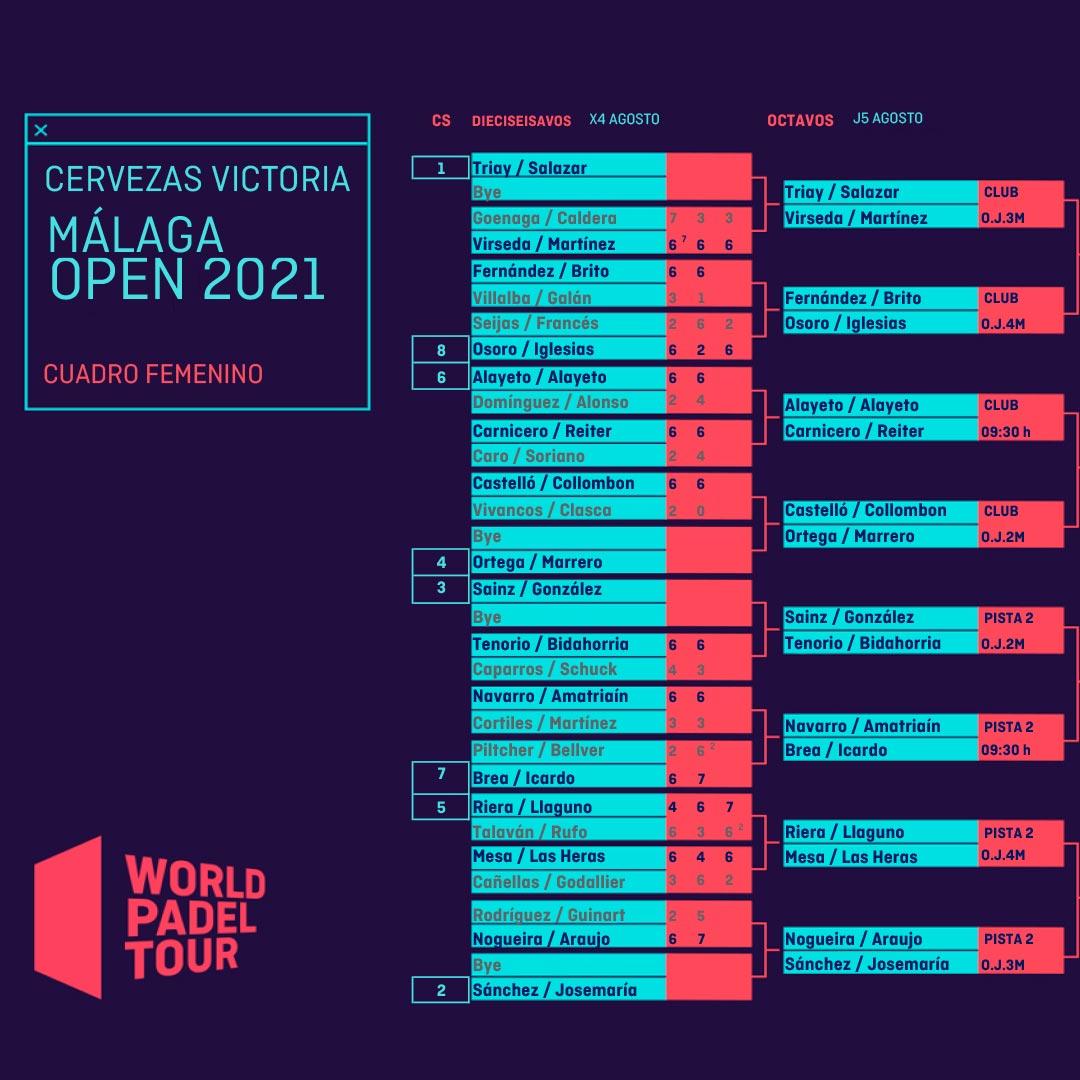 enfrentamientos y horarios de los octavos de final femeninos del Málaga Open