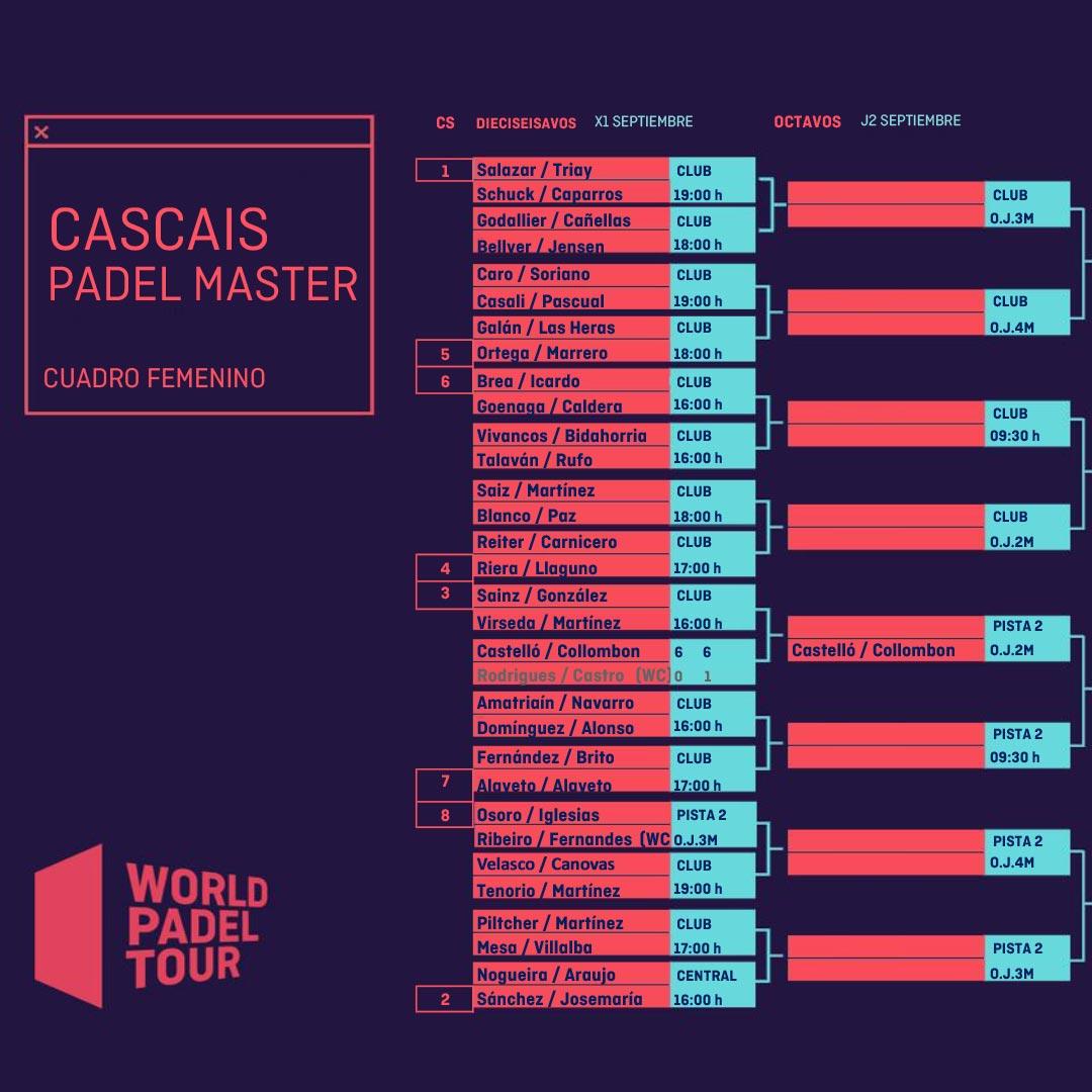 Cuadro final femenino definitivo en el Cascais Padel Master 2021