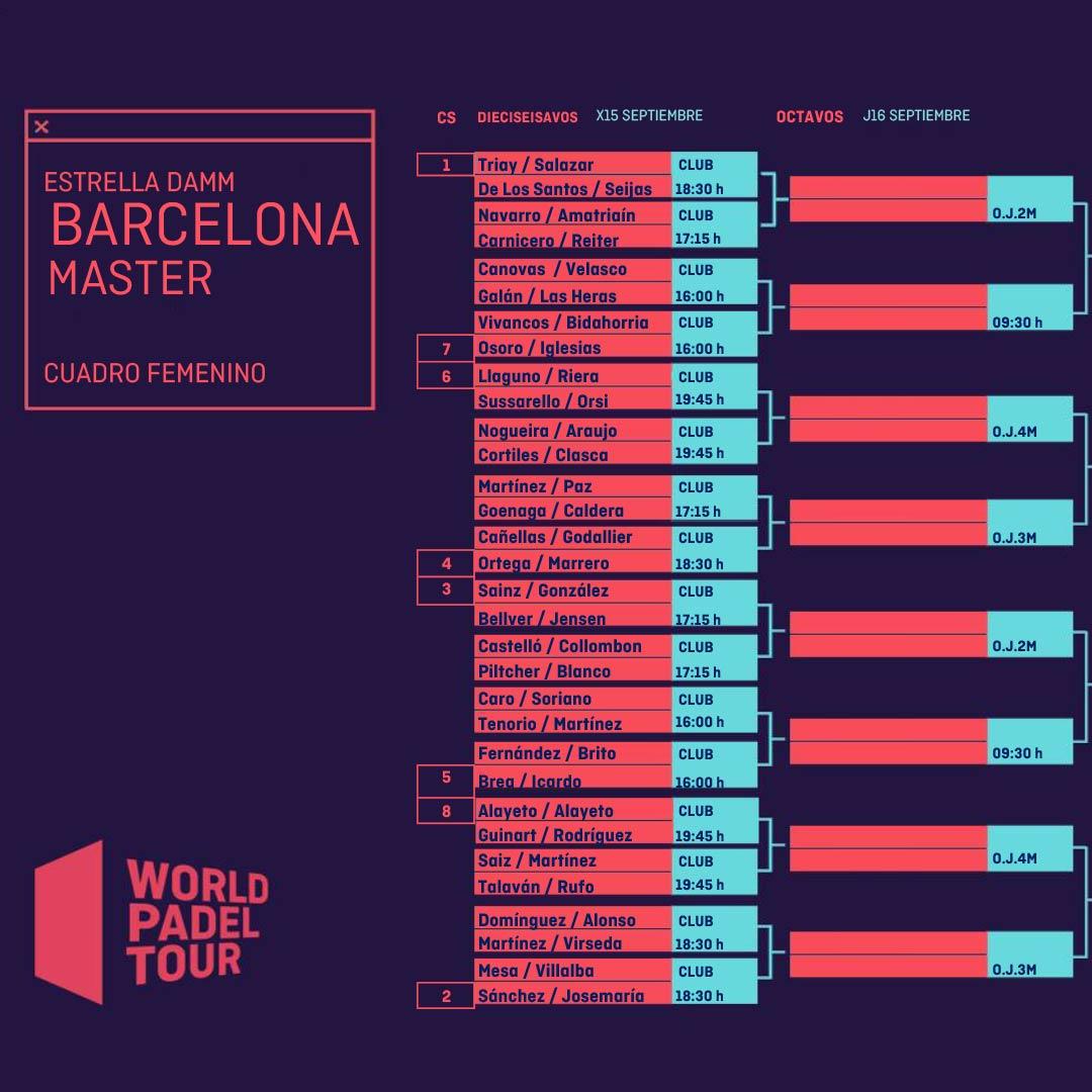 El cuadro final femenino del Estrella Damm Barcelona Master ha quedado de la siguiente manera