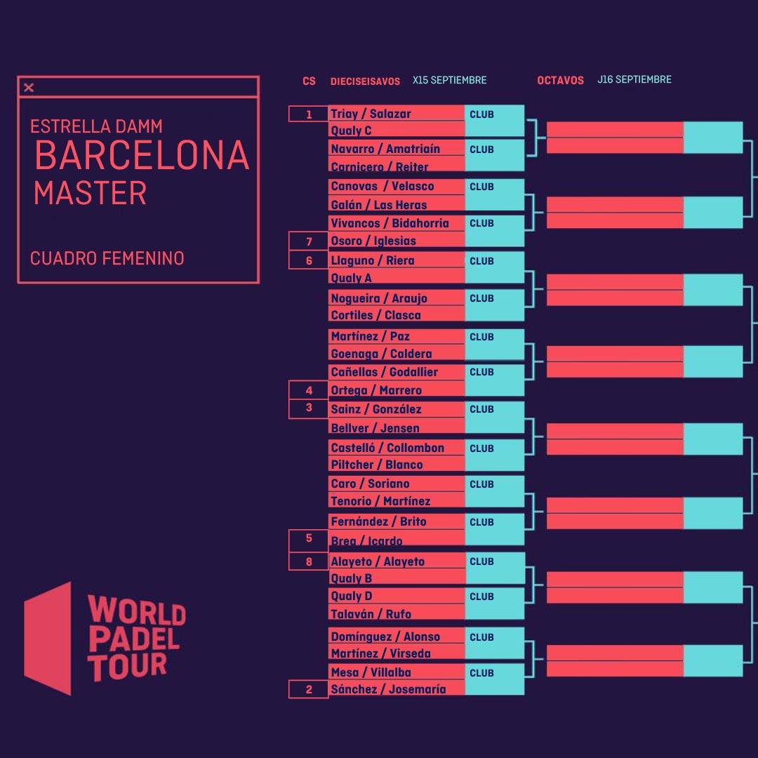 Cuadro final femenino del Estrella Damm Barcelona Master