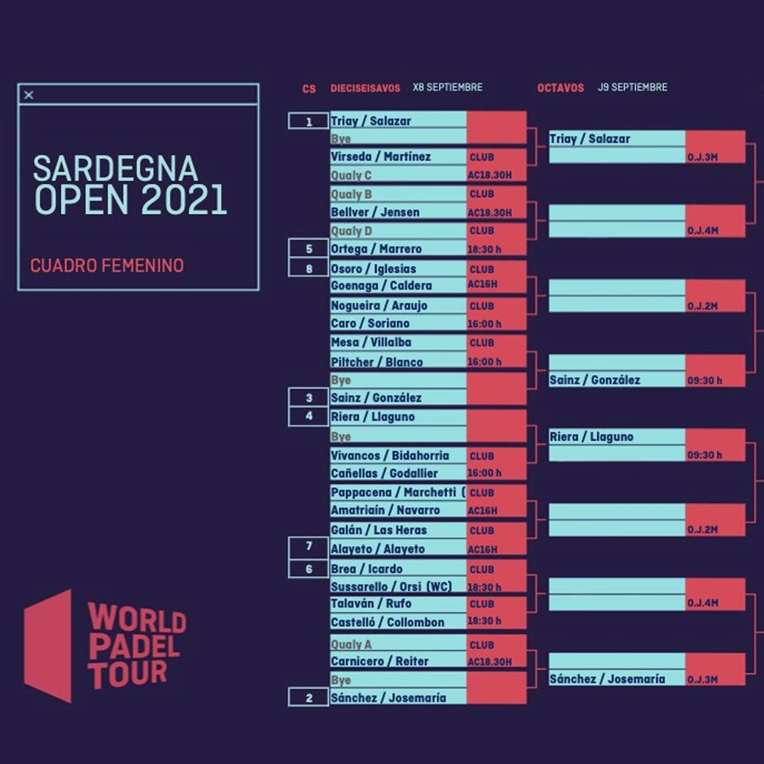 Cuadro final femenino del Sardegna Open 2021