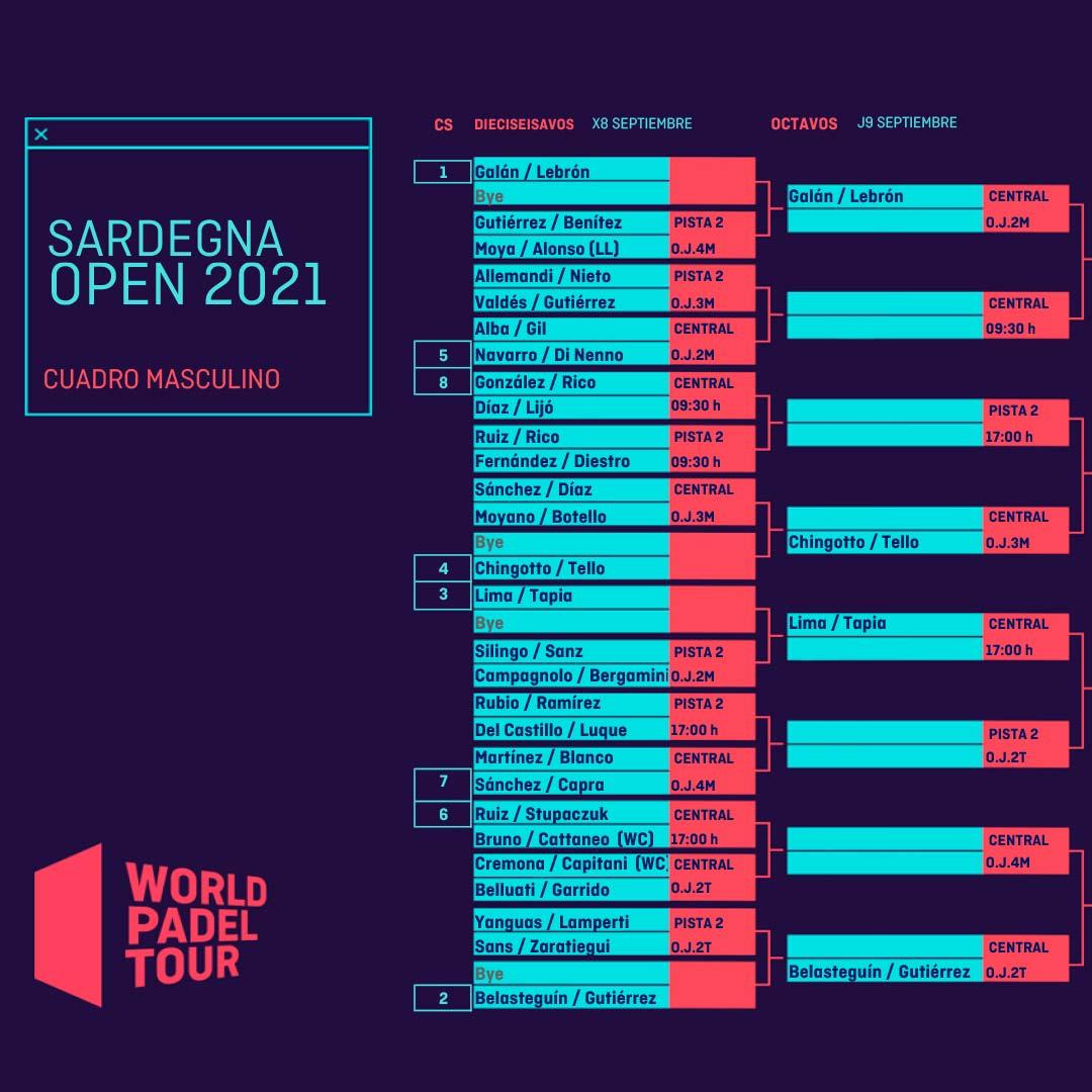Aspecto definitivo del cuadro final masculino del Sardegna Open 2021