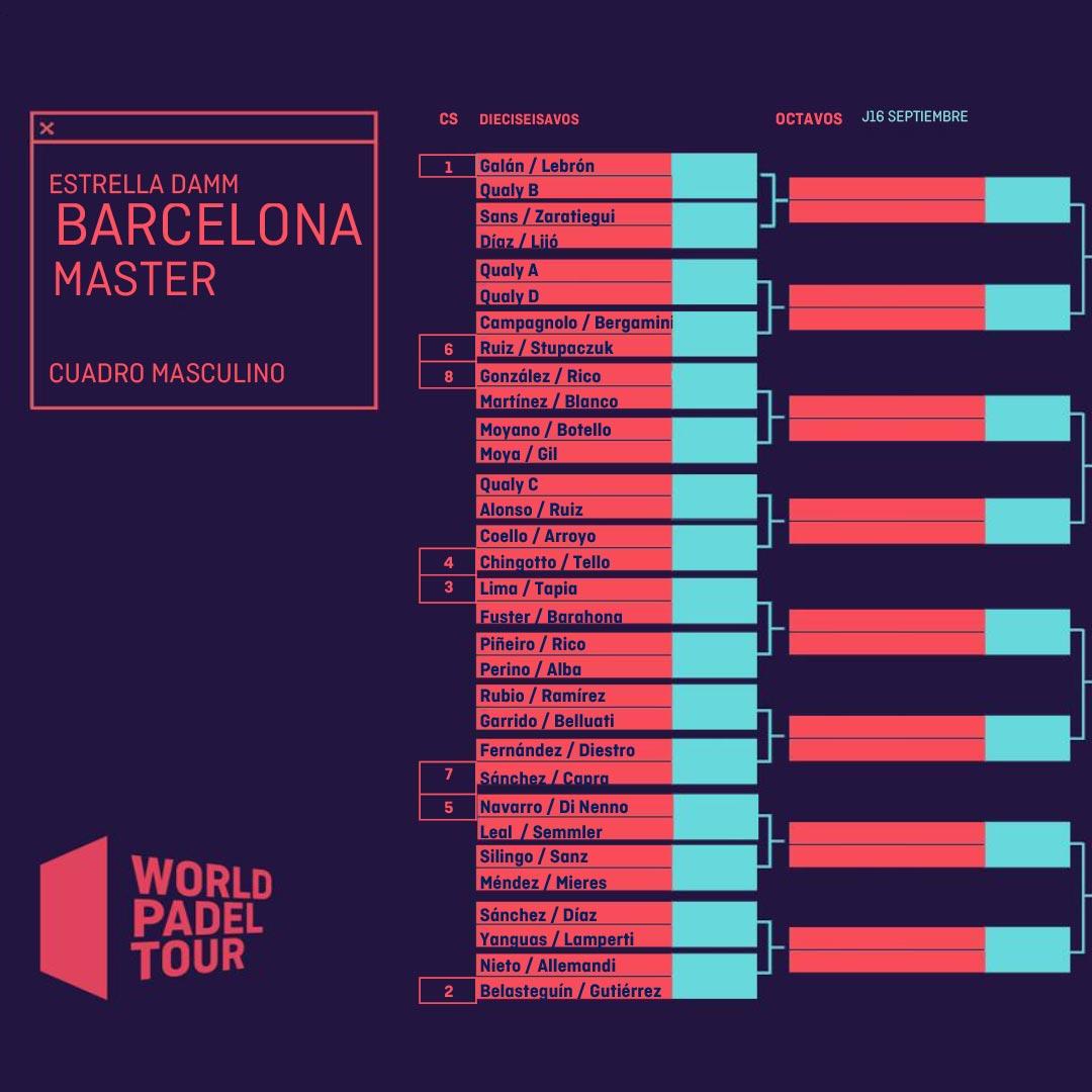 Cuadro final masculino del Estrella Damm Barcelona Master