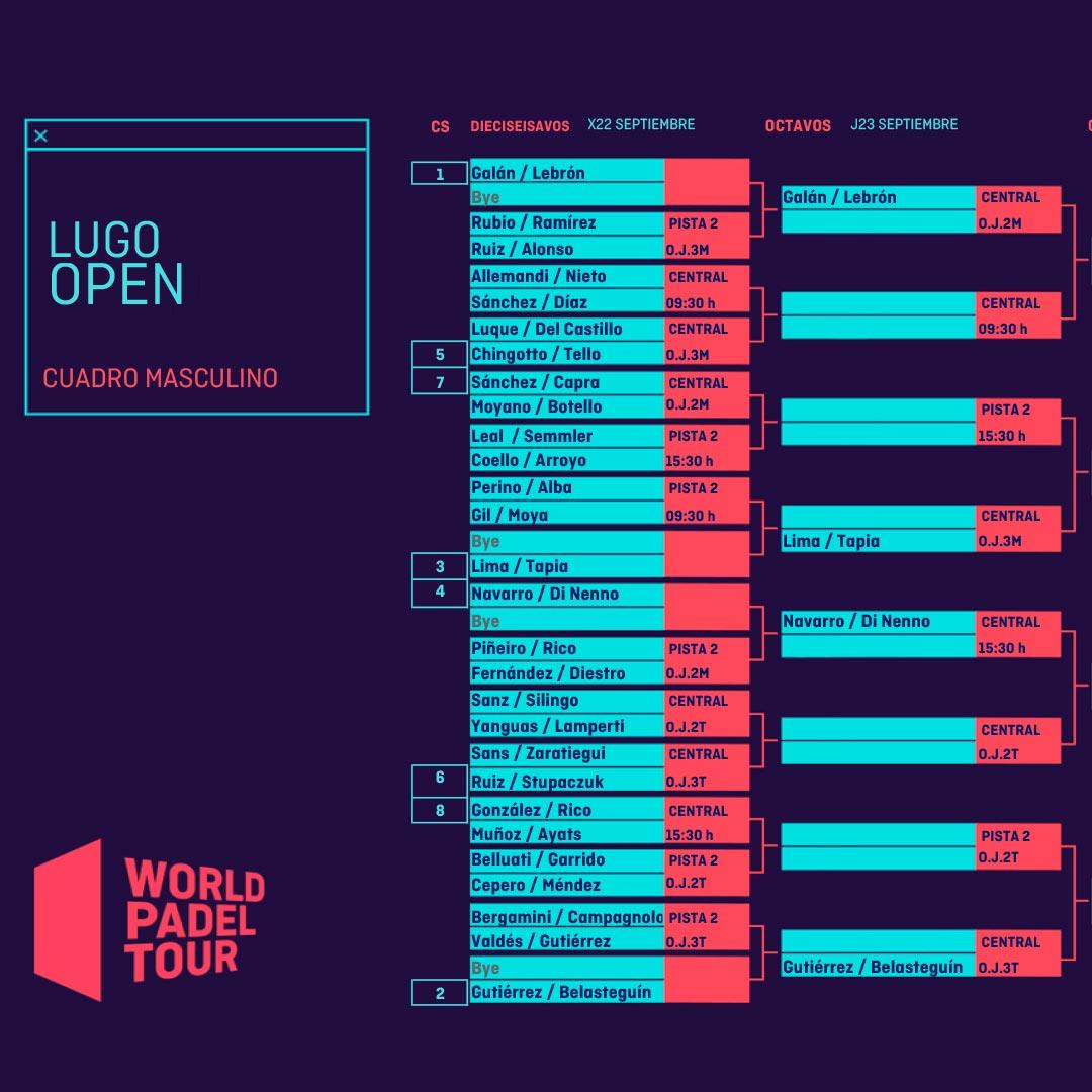 Cuadro final masculino del Lugo Open 2021