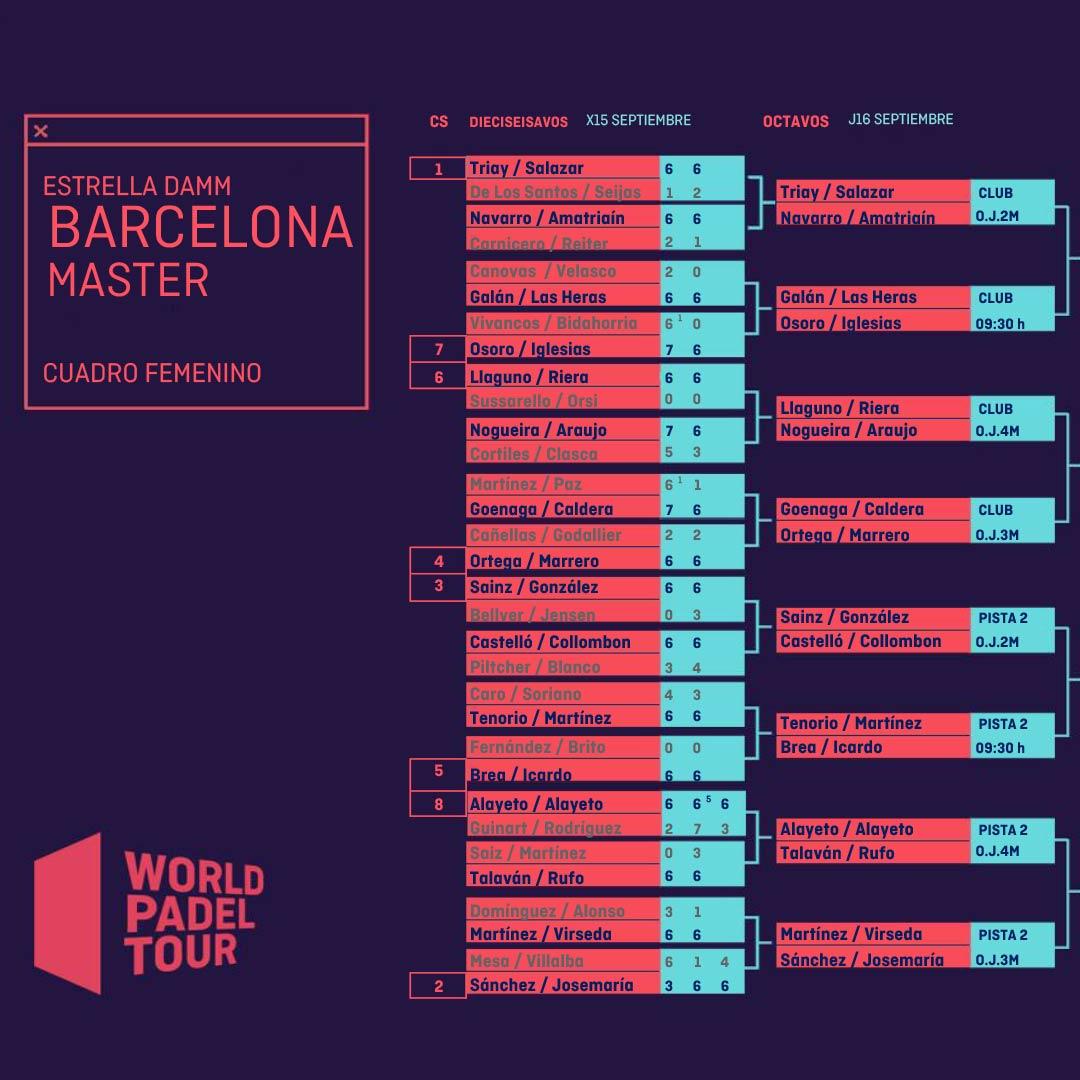 Enfrentamientos y horarios de los octavos de final femeninos del Estrella Damm Barcelona Master 2021