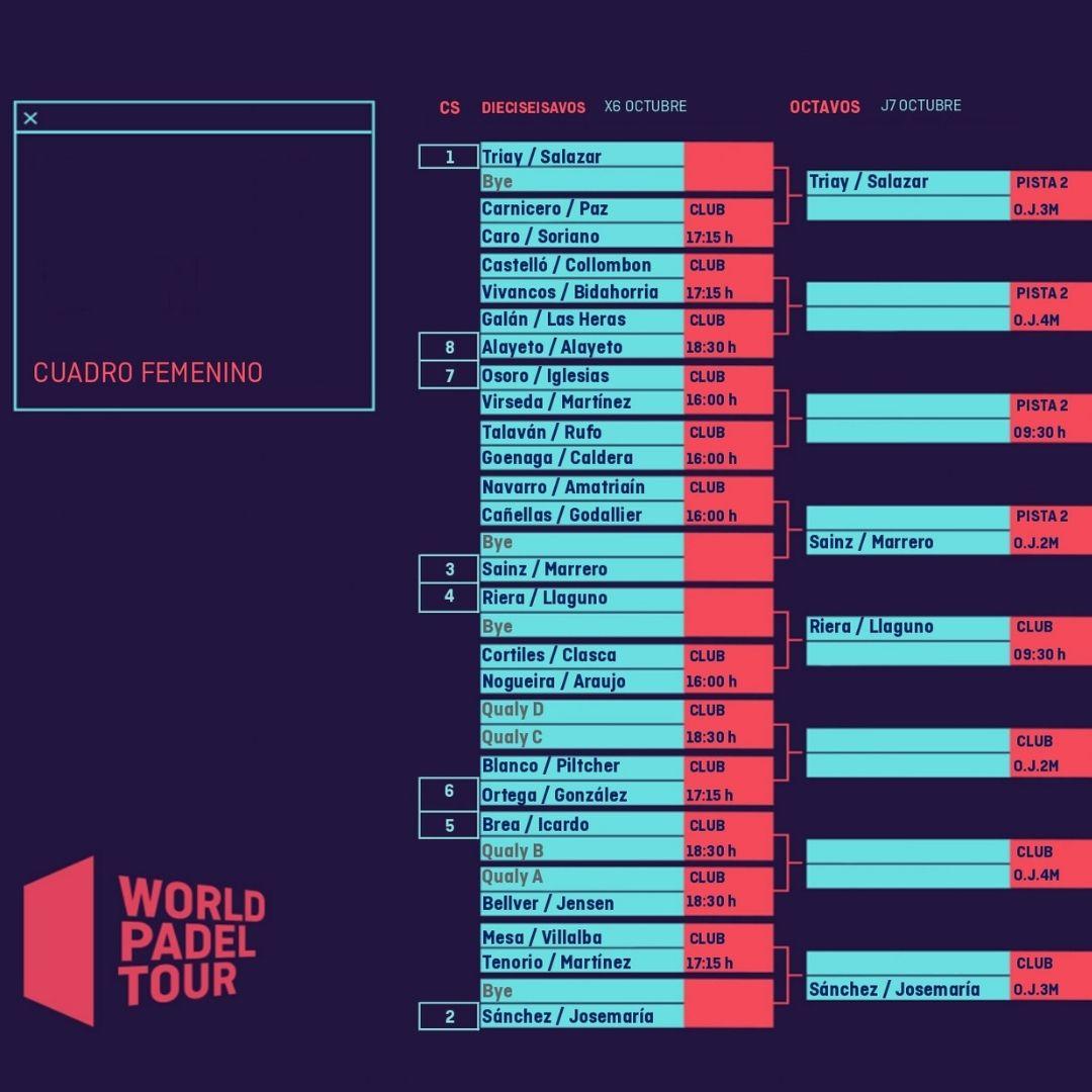 Cuadro final femenino del Menorca Open 2021